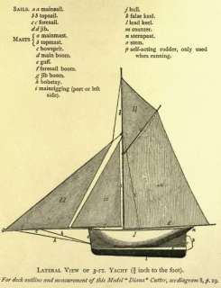 Canoes Wooden Boats Model Boat Yacht Boat Building Wooden Ships CD ROM
